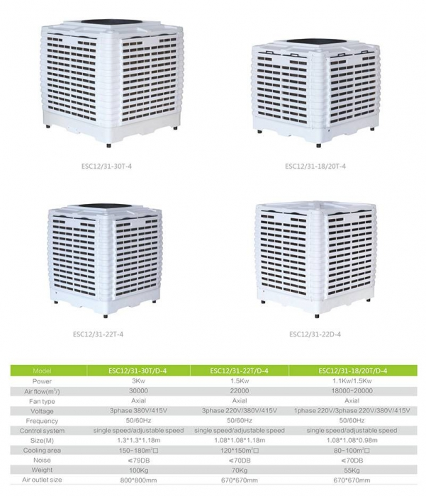 Maxesc Best Evaporative Air Cooler With 22000 CMH Airflow-Product Center-Maxesc