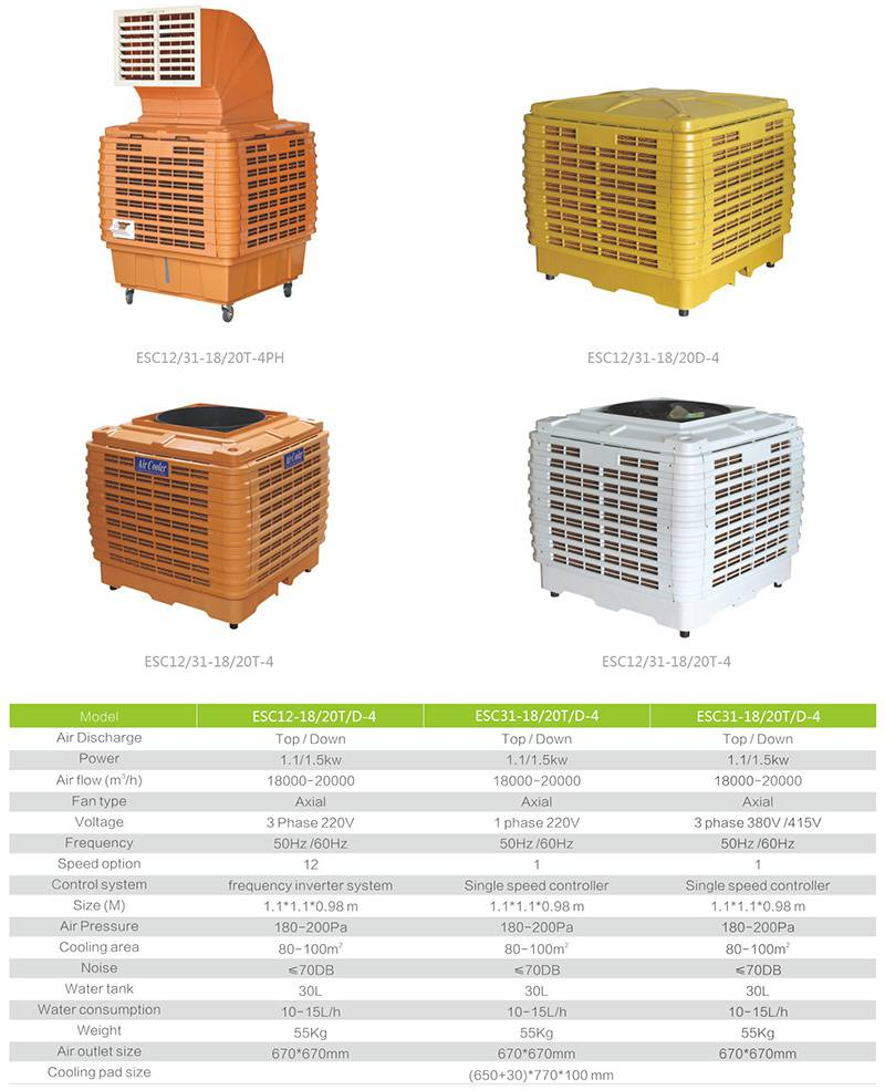 Maxesc evaporative air cooler system.jpg